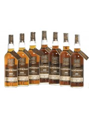 Glendronach Batch 18 Set
